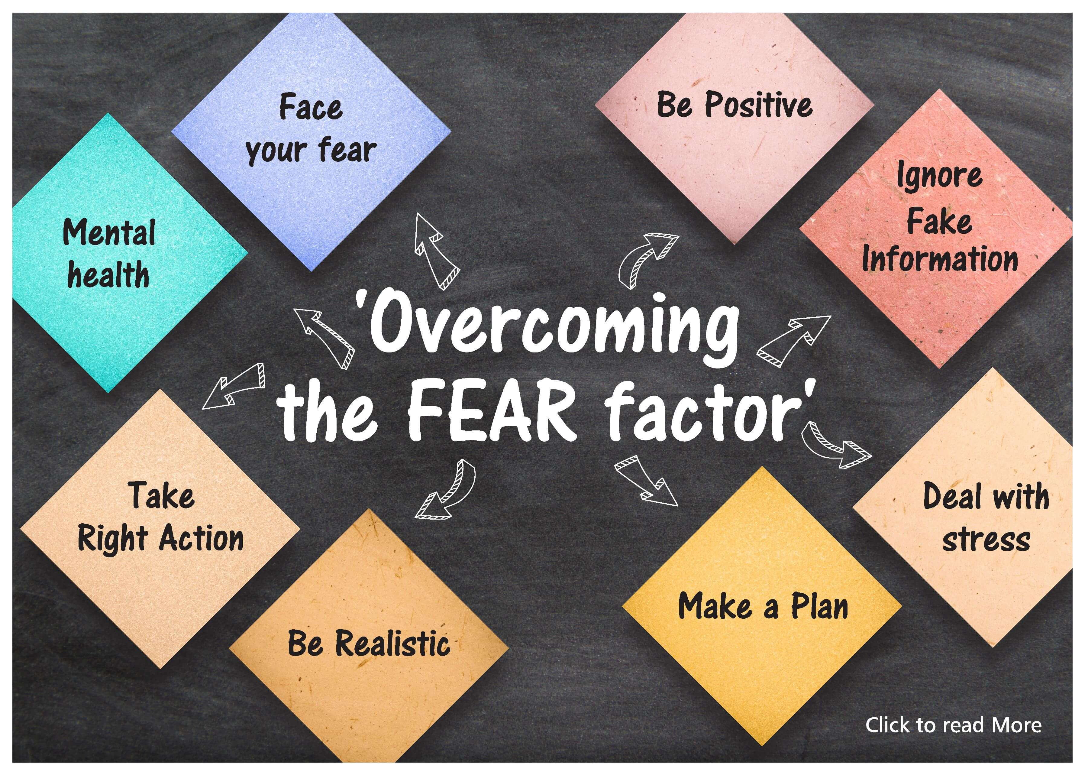 Mental Health Crisis like never before/ Overcoming the 'FEAR' factor